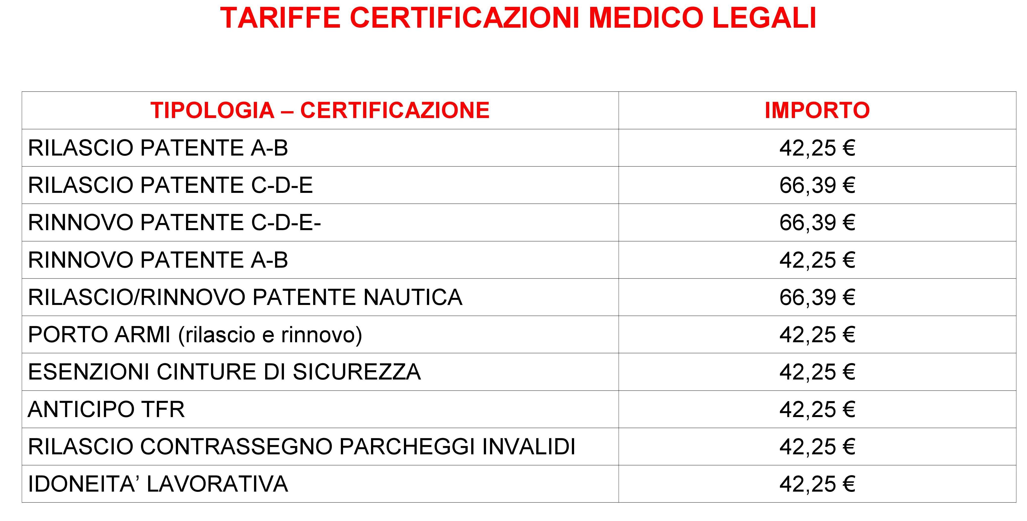 CERTIFICAZIONI MEDICO LEGALI
